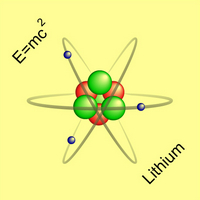 Quick Tip: How to Illustrate an Atom