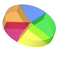 Quick Tip: Use Illustrator Effects to Spice Up Your Graphs