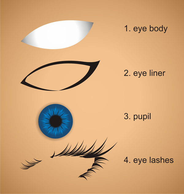 Tutorial Coreldraw Cara Menggambar Mata Tips Okey